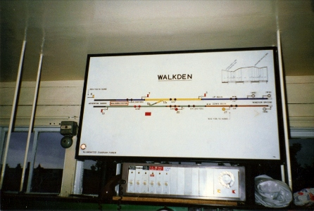 The Illuminated Diagram in the interior of the signal box.